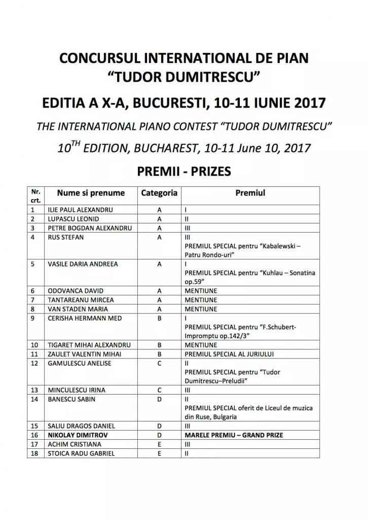 Premii Concursul Internațional de Pian Tudor Dumitrescu - Ediția a X-a
